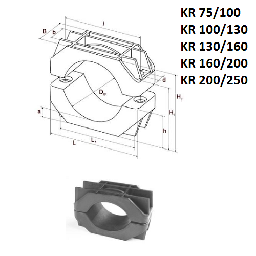 KR Series CABLE CLAMPS
