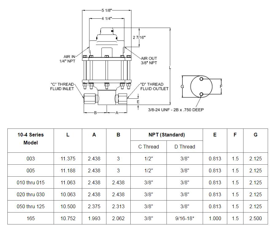 10-4 SC Hydraulic